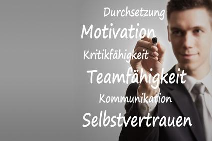 Kommunikation-Motivation